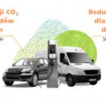 Unia Europejska wprowadza Zielony Ład zakazując rejestracji pojazdów spalinowych
